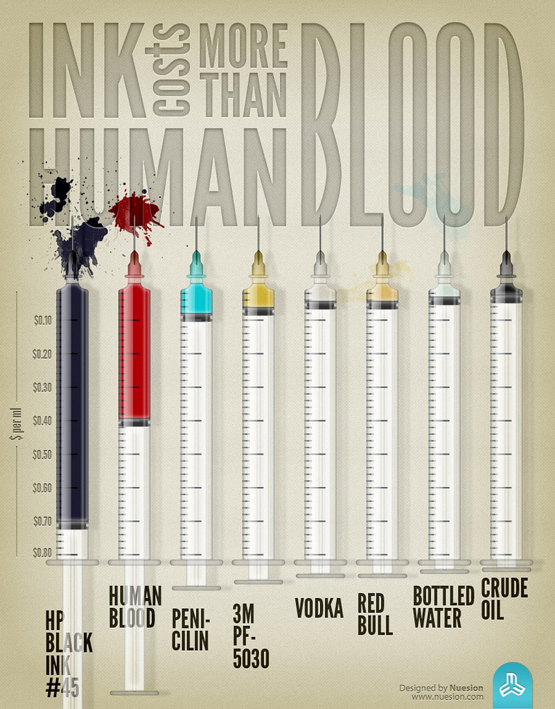 cost-of-printer-ink