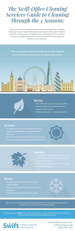 Swift - Season Infographic II (3)-1