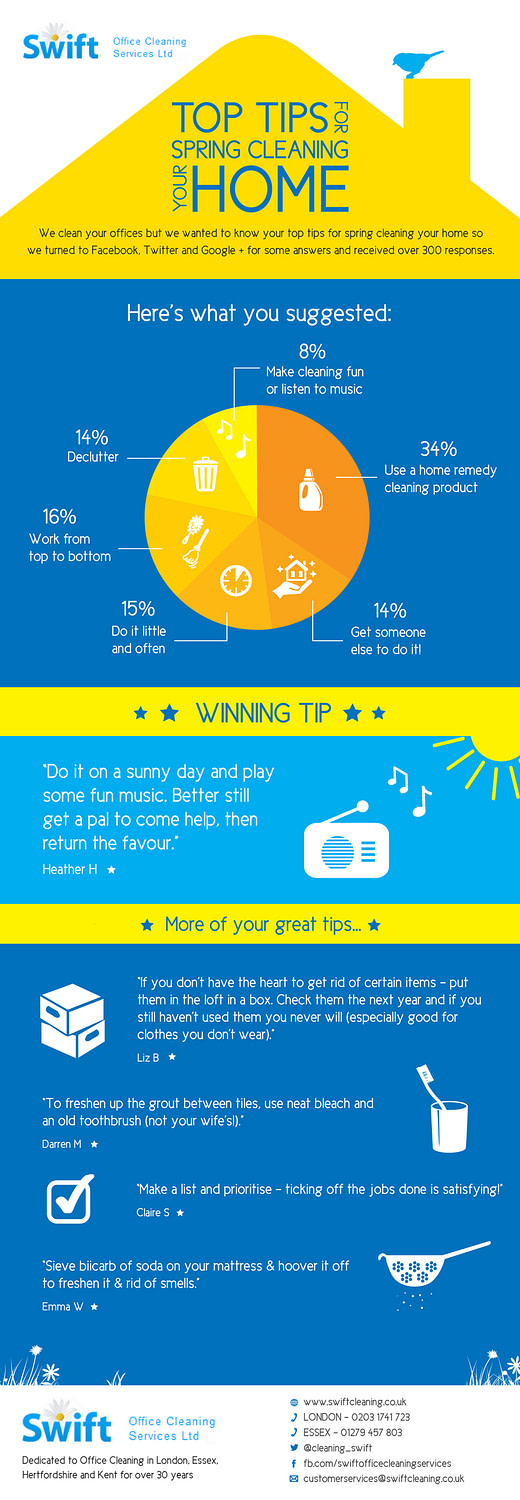 Spring-Cleaning-Infographic
